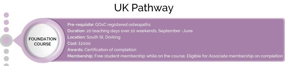 UK-Pathway-Foundation-Course