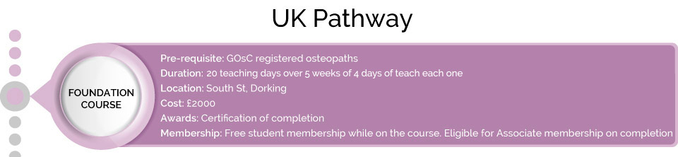 UK-Pathway-Foundation-Course-2019-2020